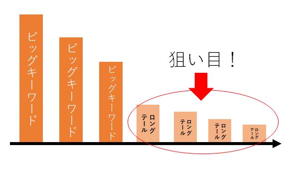 %e7%a8%8e%e7%90%86%e5%a3%ab%e4%ba%8b%e5%8b%99%e6%89%80%e3%80%80%e3%83%ad%e3%83%b3%e3%82%b0%e3%83%86%e3%83%bc%e3%83%ab